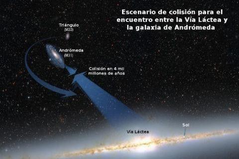galaxia fin nasa