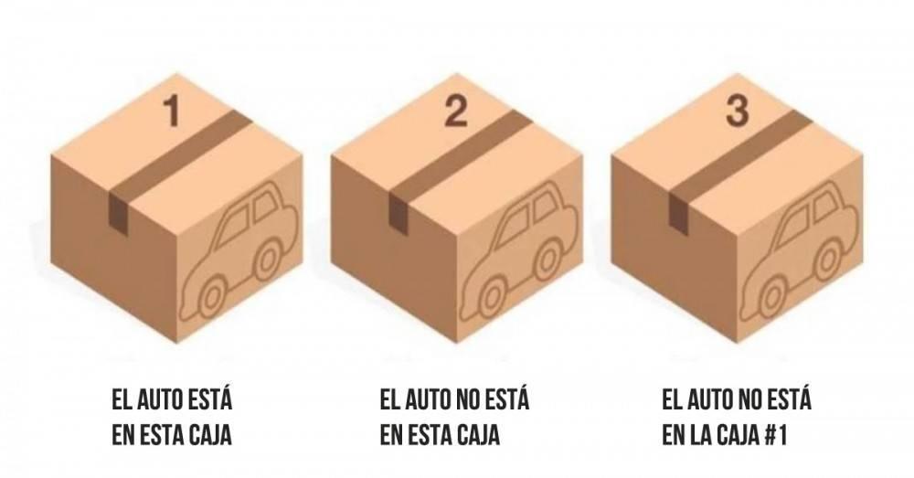 El gran acertijo del auto en la caja que inquieta a todo el mundo