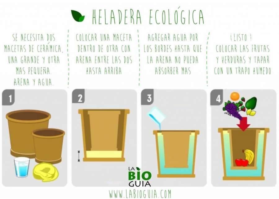 Heladera ecológica