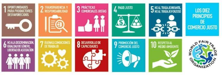 Iconos World Fair Trade Organization