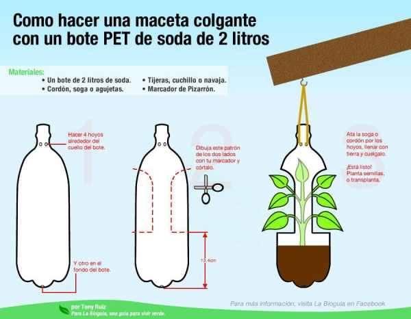 Cómo hacer una maceta con botellas