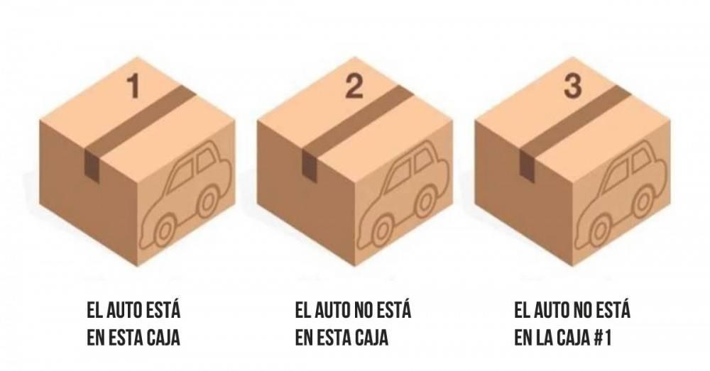 La solución al acertijo del auto en la caja que inquieta a todo el mundo