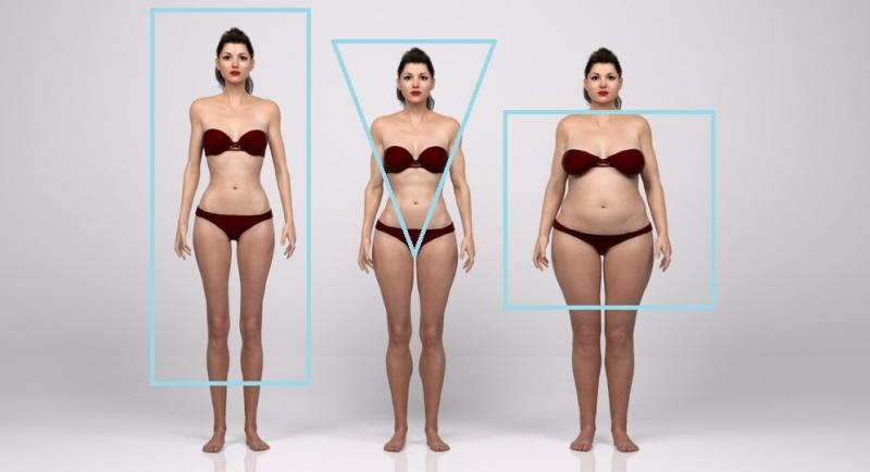 Cuál Es Tu Tipo De Cuerpo Y Cuánta Agua Tienes Que Tomar Para Bajar De Peso Bioguia