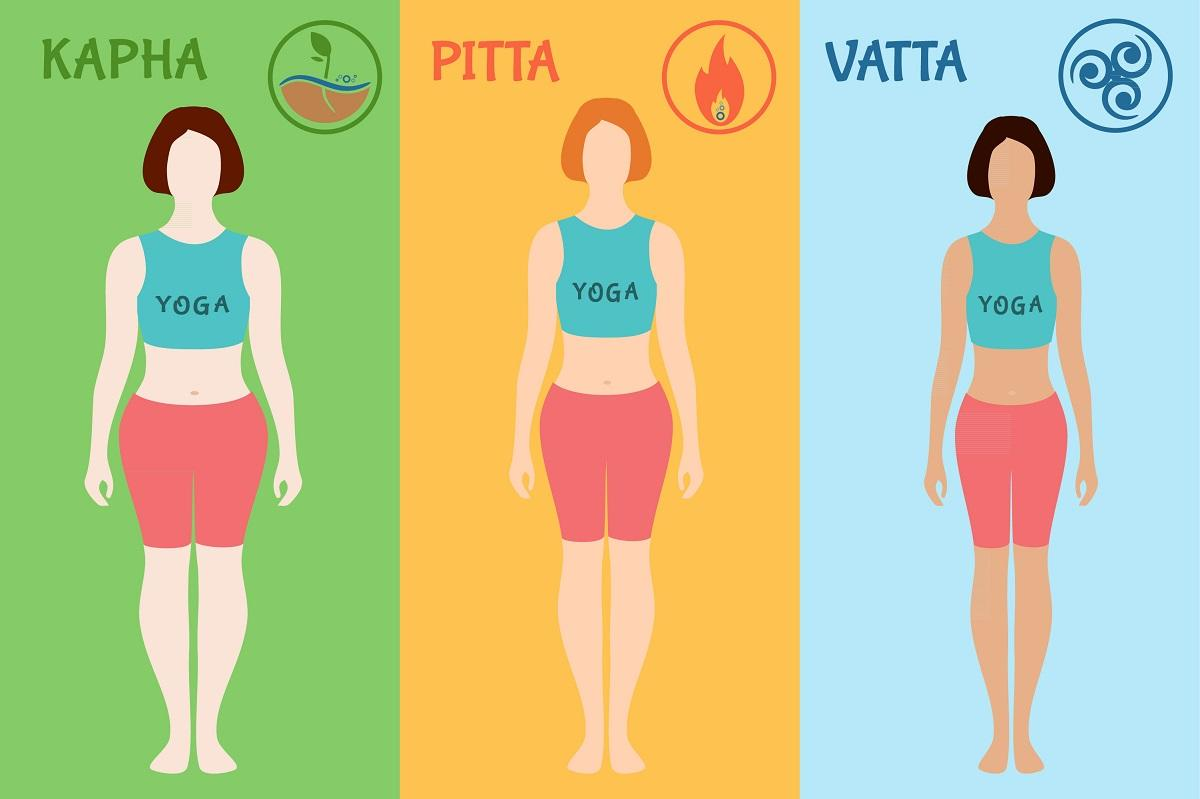 Test Ayurveda: descubre si tu dosha dominante es vata, pitta o khapa