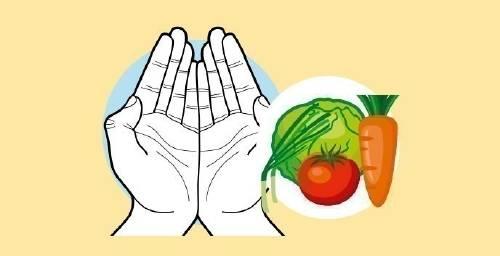 Cuánto comer según nuestras manos