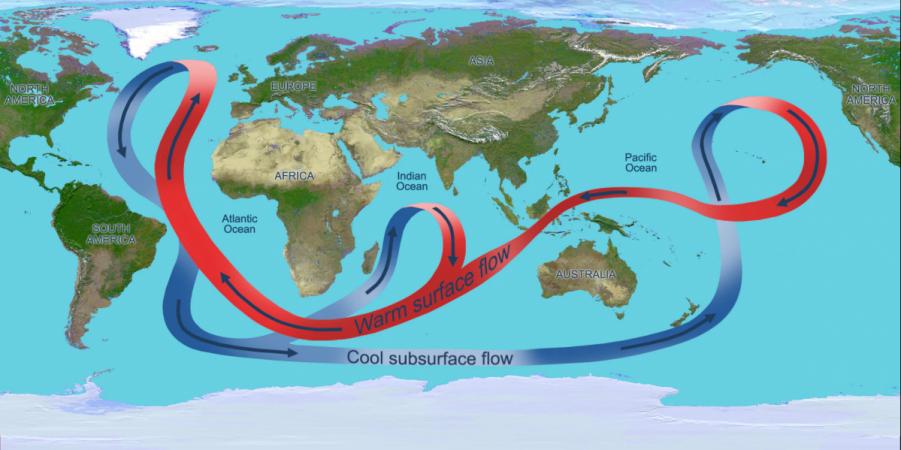 El AMOC es un componente importante del sistema climático de la Tierra