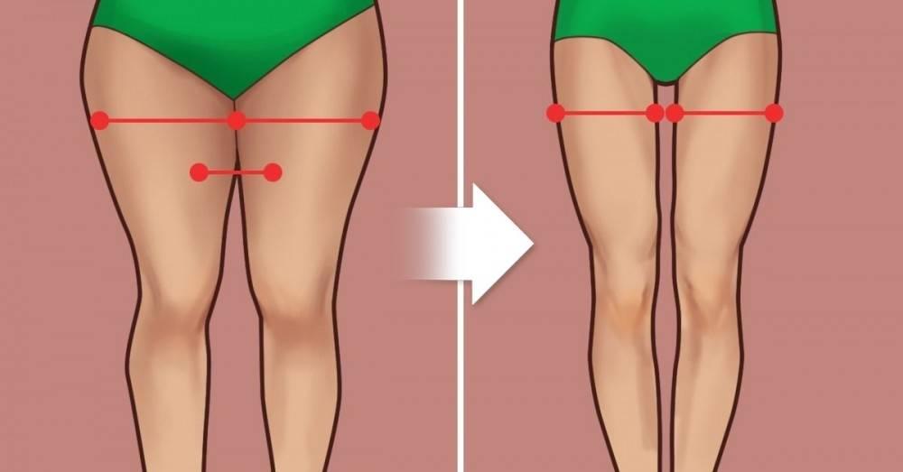 Entrenamiento rápido para eliminar la grasa interna de los muslos