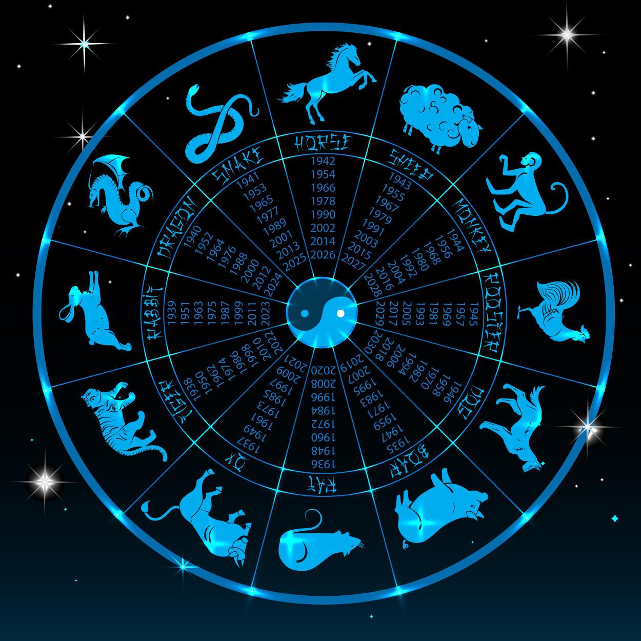 Horóscopo Chino 2021: cómo será este año para cada signo