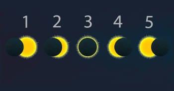 Escoge una fase del eclipse y te diré qué es lo que hubieras hecho en otra vida