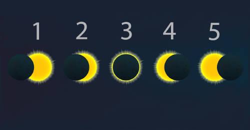 Test: escoge una fase del eclipse y te diré qué es lo que hubieras hecho en otra
