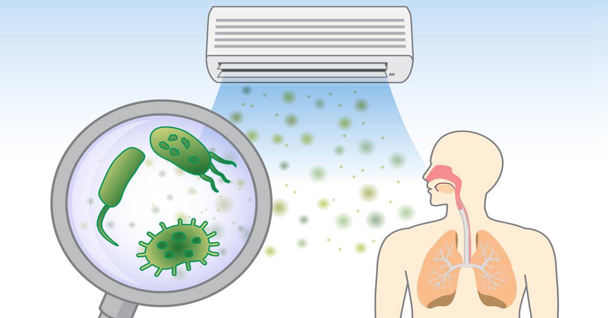 De qué se trata la enfermedad del legionario que puede transmitirse por los aires acondicionados