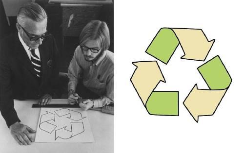 ¿Por qué las tres flechas son el símbolo del reciclaje?