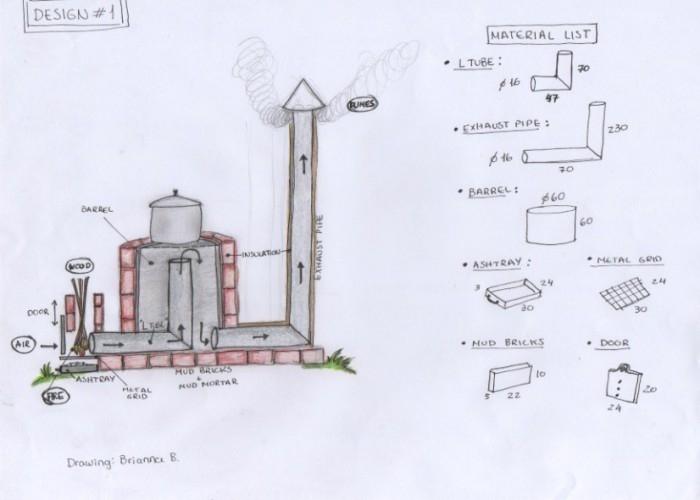 Planos estufa rocket- modelos
