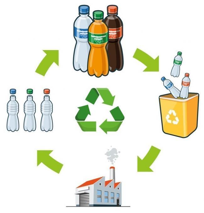 La BIR ha realizado su reunión anual en la que salieron una serie de datos que nos demuestran la importancia de reciclar