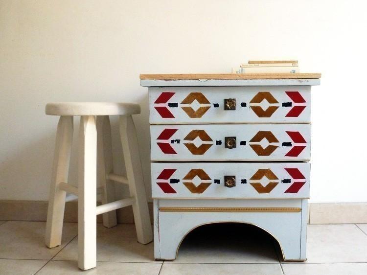 C mo restaurar un mueble con estilo azteca - Muebles con estilo ...