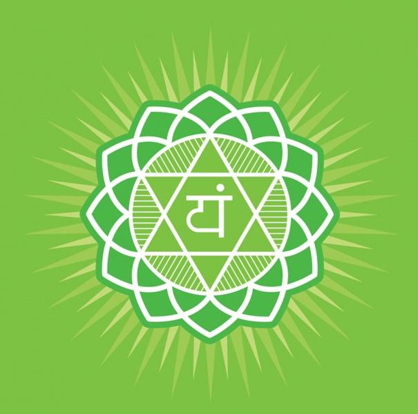 Los 7 Chakras: Qué son y cómo activarlos - Ejercicios Prácticos