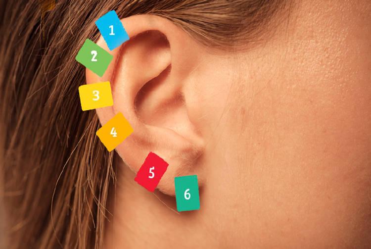 puntos de reflexologia en las orejas
