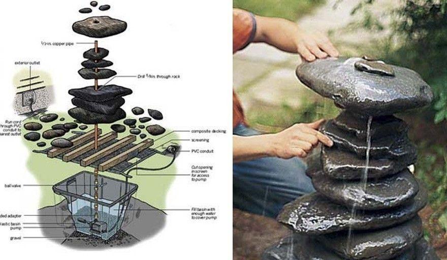 Cómo construir una fuente zen-4