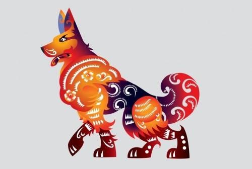 ¿Qué le trae a cada signo el año chino del perro?