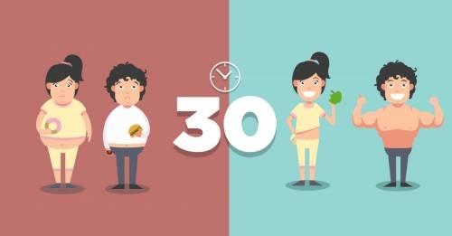 9 formas de quemar grasa corporal después de los 30 aprobadas por la ciencia