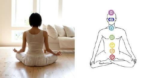 Los 7 Chakras: Qué son y cómo activarlos - Ejercicio prácticos