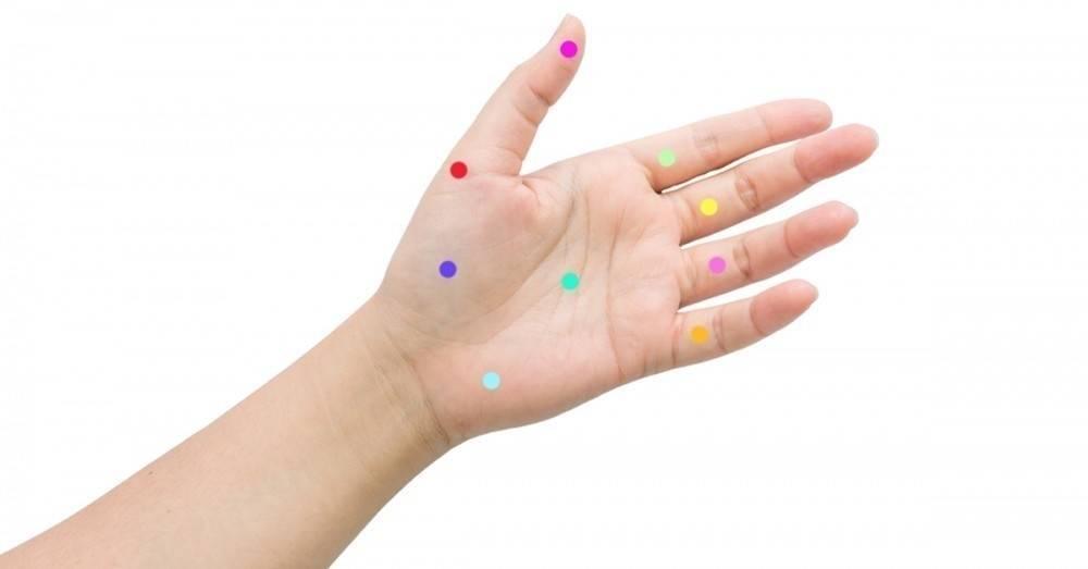 Haz esto en tu mano y sorpréndete de los resultados