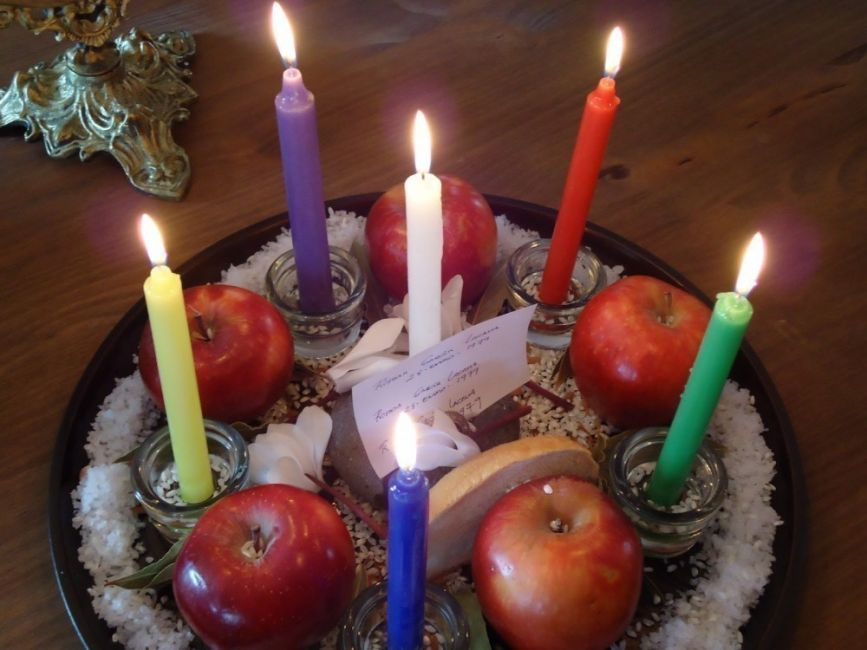 ritual de cumpleaños
