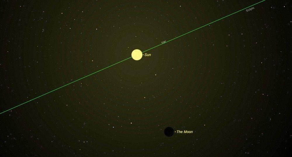 En marzo podremos ver en el cielo lluvias de estrellas, un cometa y  una luna nueva