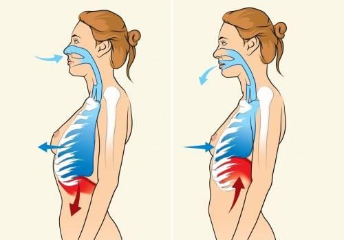 Técnica de respiración para purificarte y ganar energía